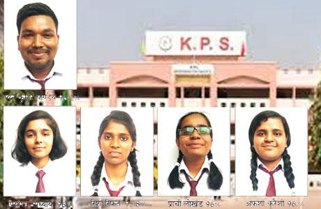 KPS Nehru Nagar 12th Board